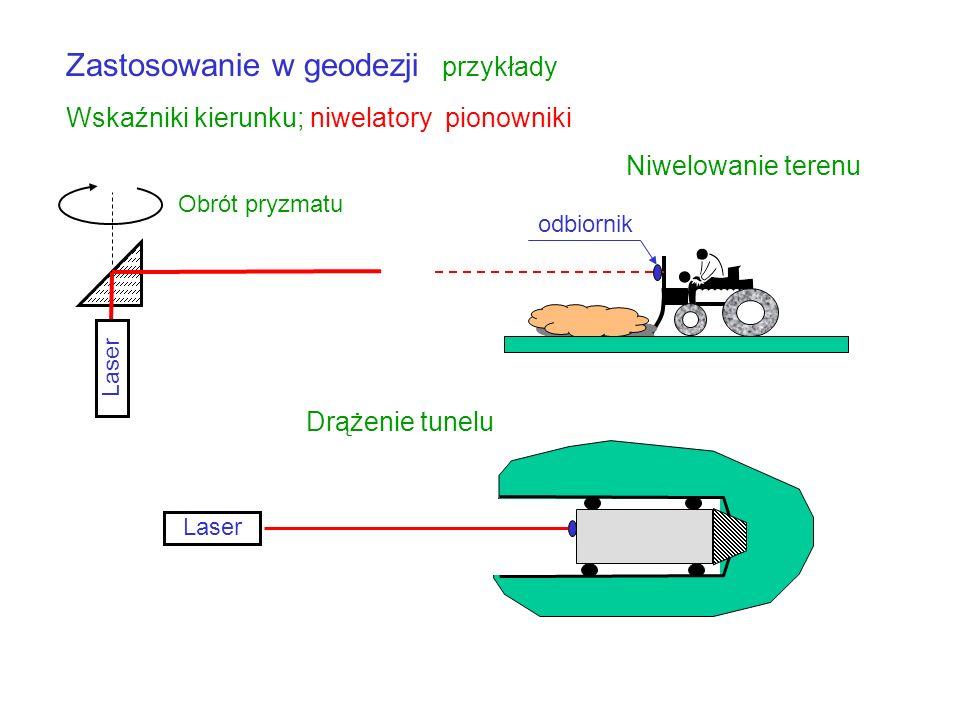 Zastosowanie w geodezji przykłady