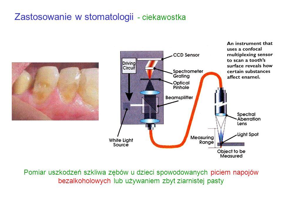 Zastosowanie w stomatologii - ciekawostka