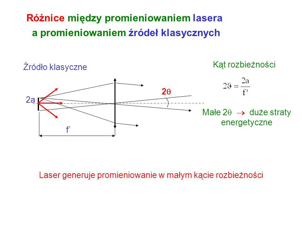 Różnice między promieniowaniem lasera
