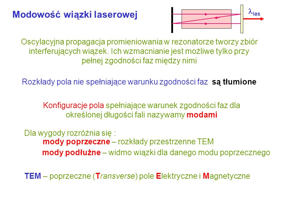 Modowość wiązki laserowej