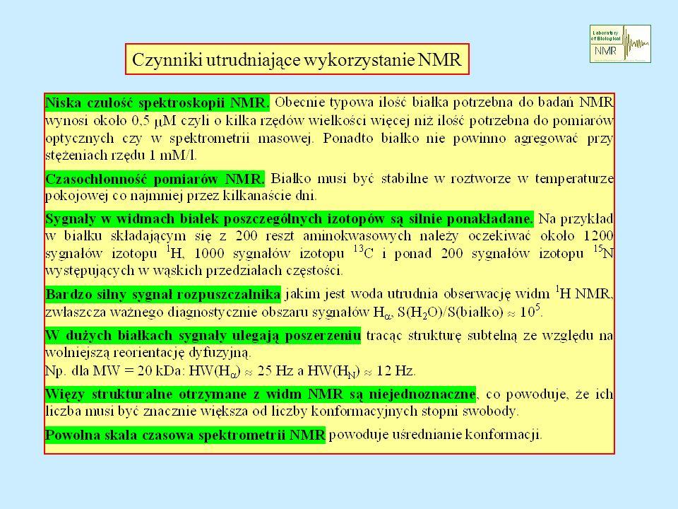 Czynniki utrudniające wykorzystanie NMR