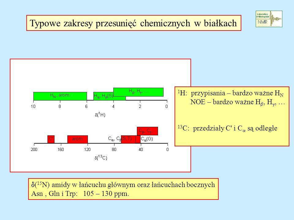 Typowe zakresy przesunięć chemicznych w białkach