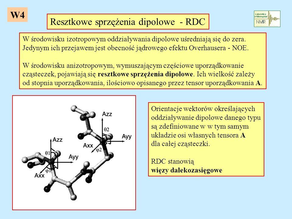 Resztkowe sprzężenia dipolowe - RDC