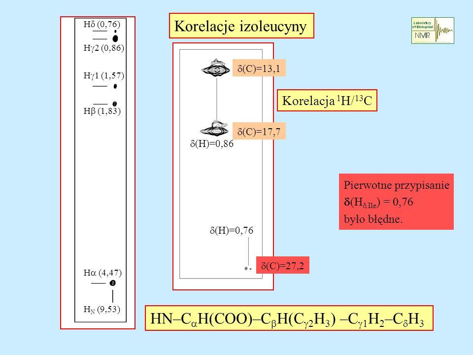 HN–CaH(COO)–CbH(Cg2H3) –Cg1H2–CdH3