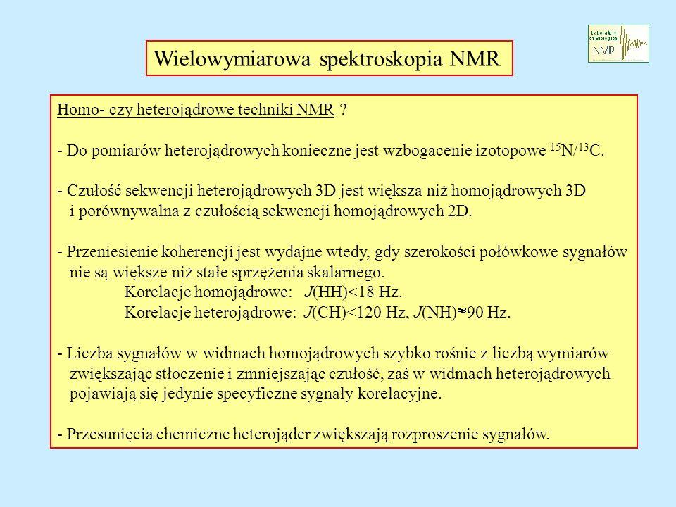 Wielowymiarowa spektroskopia NMR