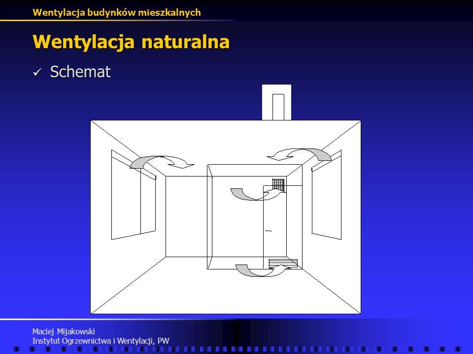 Wentylacja naturalna Schemat Maciej Mijakowski
