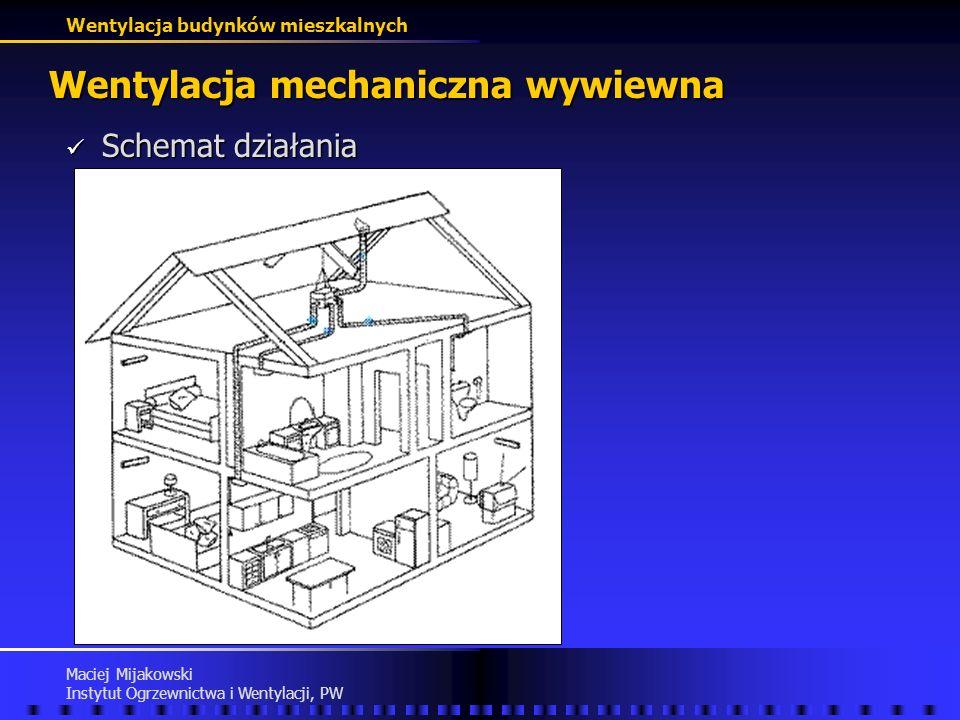 Wentylacja mechaniczna wywiewna