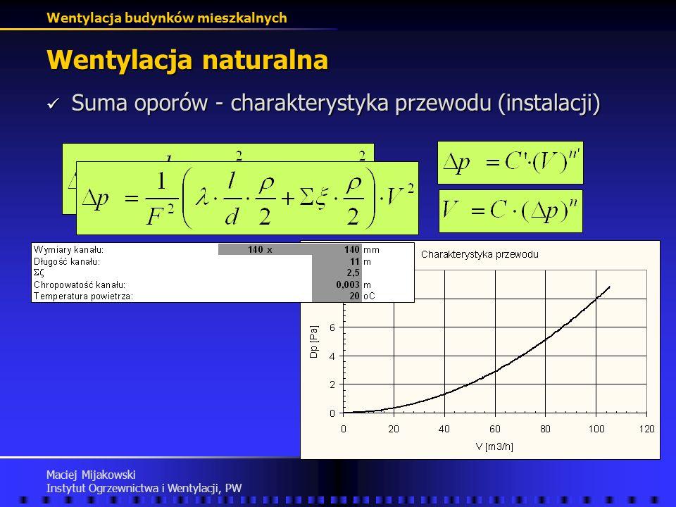 Wentylacja naturalnaSuma oporów - charakterystyka przewodu (instalacji) Maciej Mijakowski.