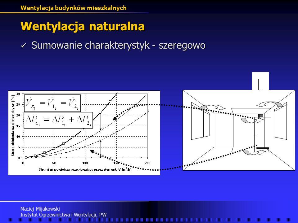Wentylacja naturalna Sumowanie charakterystyk - szeregowo