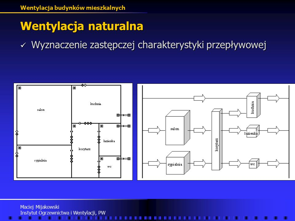 Wentylacja naturalna Wyznaczenie zastępczej charakterystyki przepływowej.