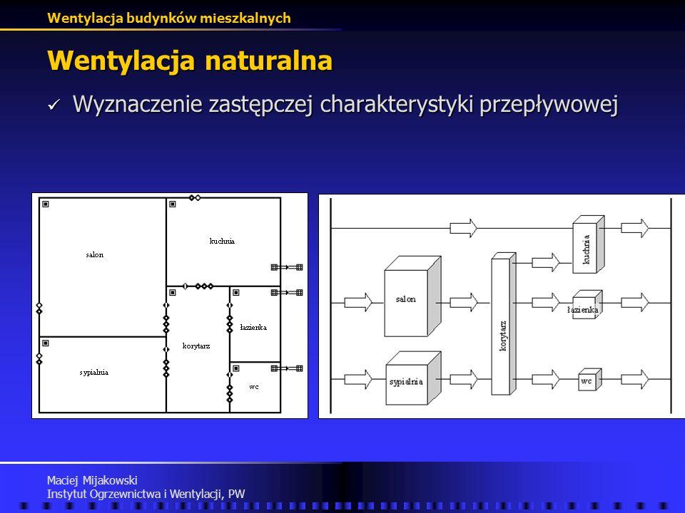 Wentylacja naturalnaWyznaczenie zastępczej charakterystyki przepływowej.