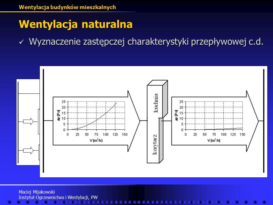 Wentylacja naturalnaWyznaczenie zastępczej charakterystyki przepływowej c.d.