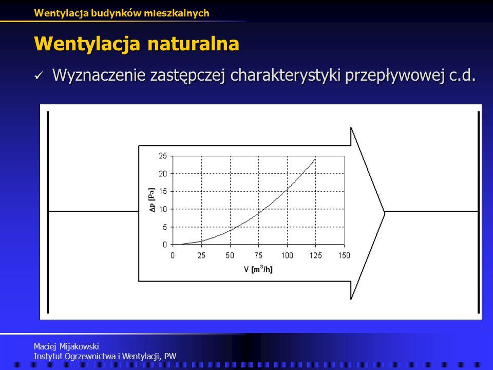 Wentylacja naturalna Wyznaczenie zastępczej charakterystyki przepływowej c.d.