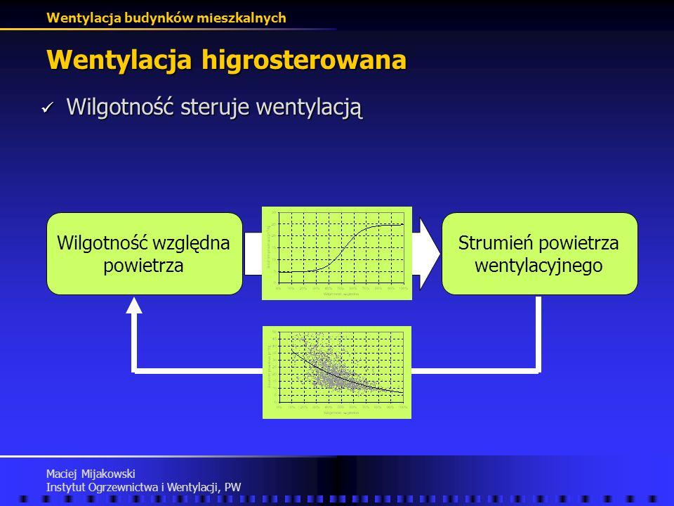 Wentylacja higrosterowana