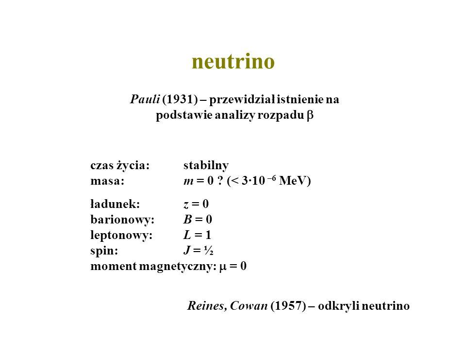 Pauli (1931) – przewidział istnienie na podstawie analizy rozpadu 