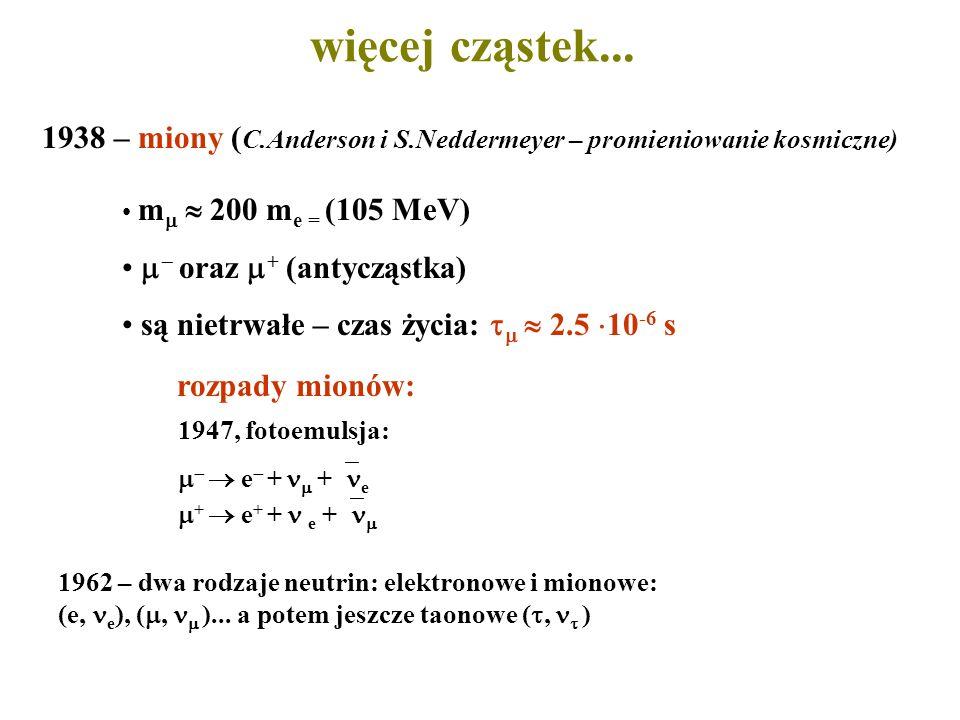 więcej cząstek...1938 – miony (C.Anderson i S.Neddermeyer – promieniowanie kosmiczne) m  200 me = (105 MeV)