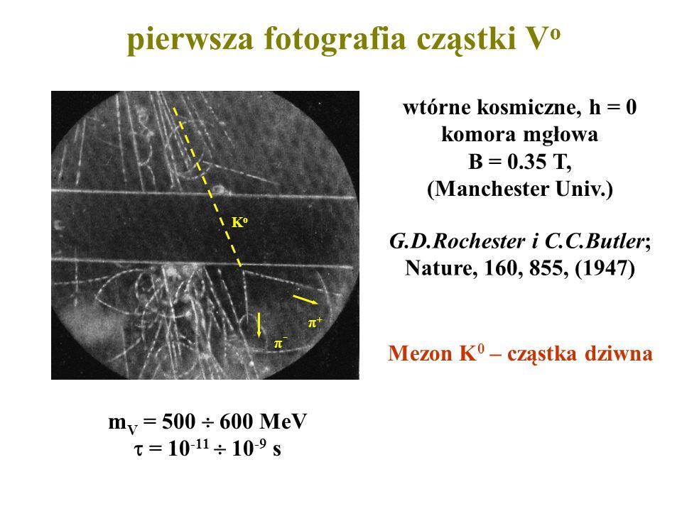 pierwsza fotografia cząstki Vo