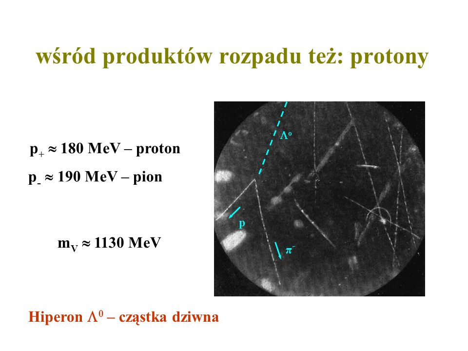 wśród produktów rozpadu też: protony
