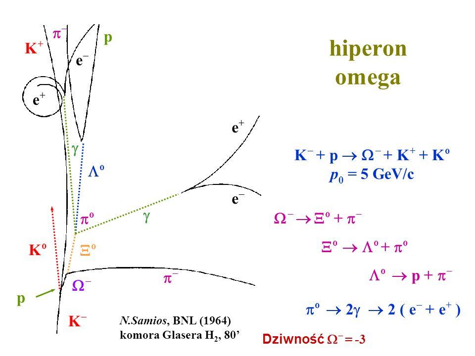 K + p   + K+ + Ko p0 = 5 GeV/c