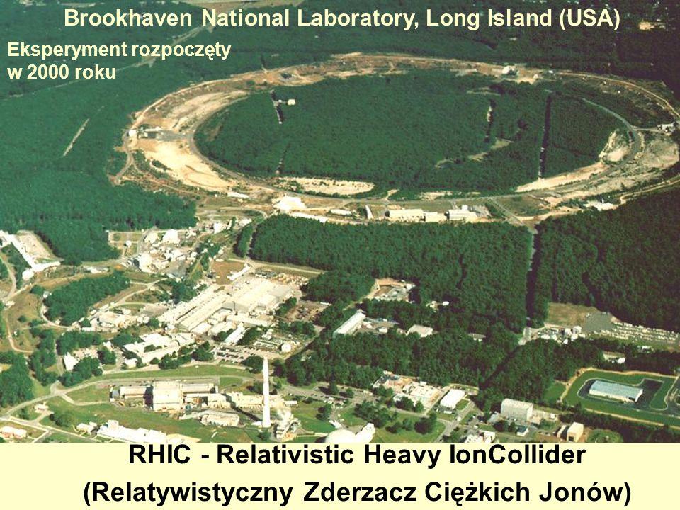 RHIC - Relativistic Heavy IonCollider
