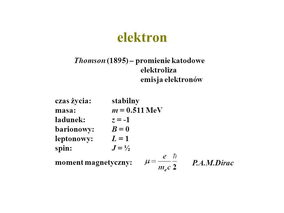 elektron Thomson (1895) – promienie katodowe elektroliza emisja elektronów.