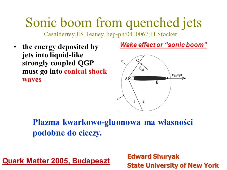 Sonic boom from quenched jets Casalderrey,ES,Teaney, hep-ph/ ; H