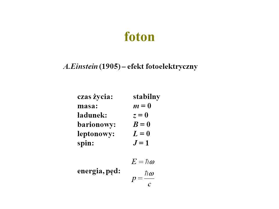 foton A.Einstein (1905) – efekt fotoelektryczny