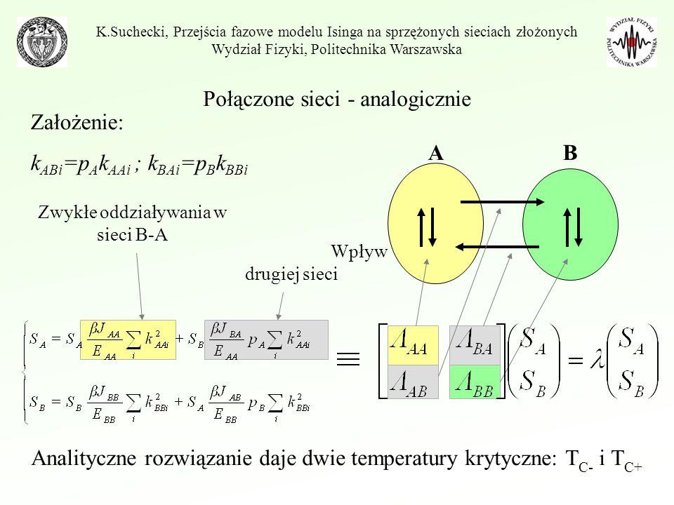 Połączone sieci - analogicznie Założenie: kABi=pAkAAi ; kBAi=pBkBBi A