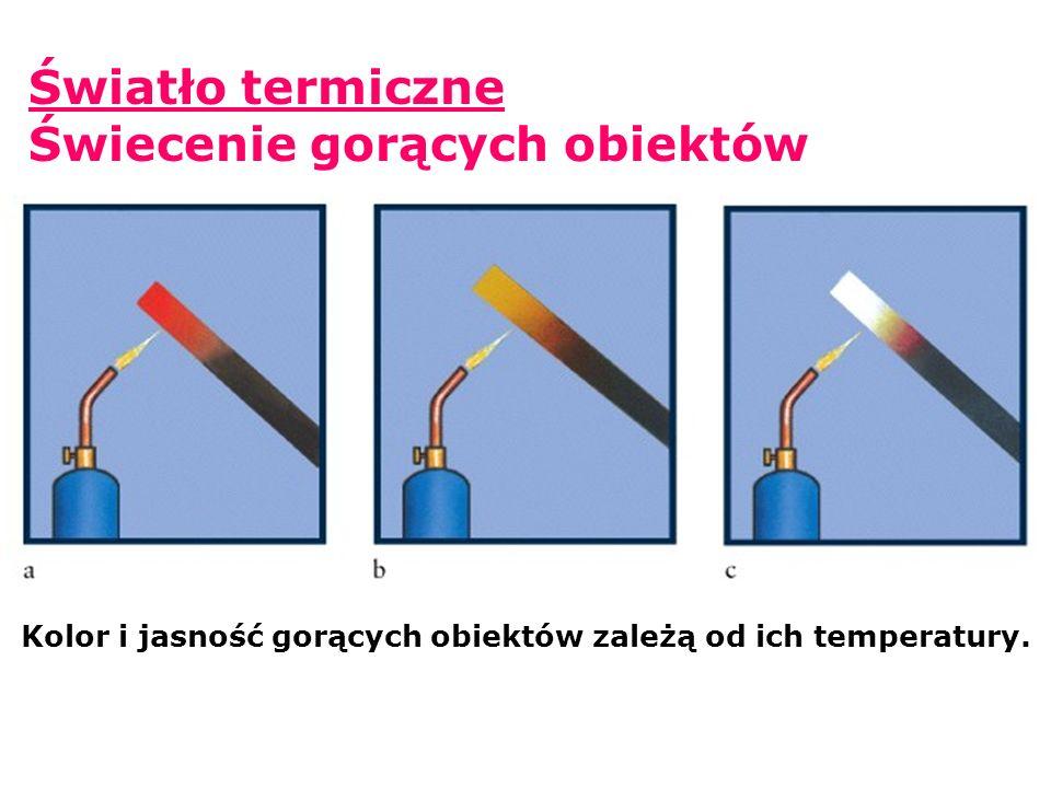 Kolor i jasność gorących obiektów zależą od ich temperatury.