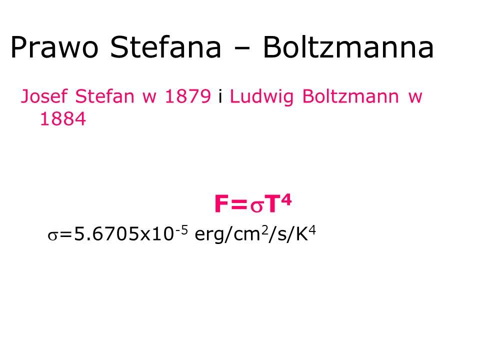Prawo Stefana – Boltzmanna