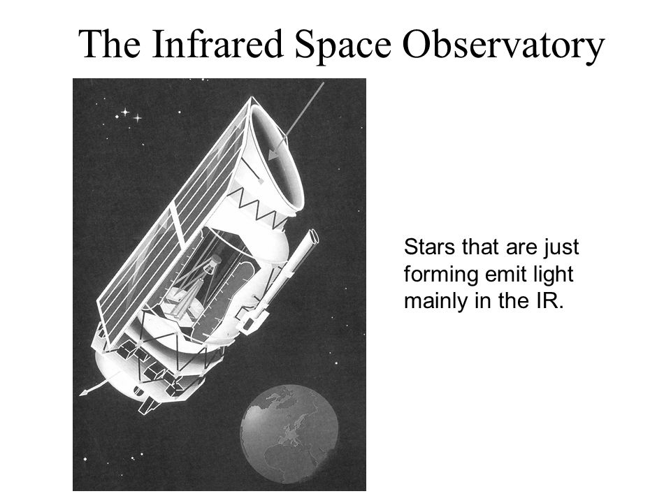 The Infrared Space Observatory