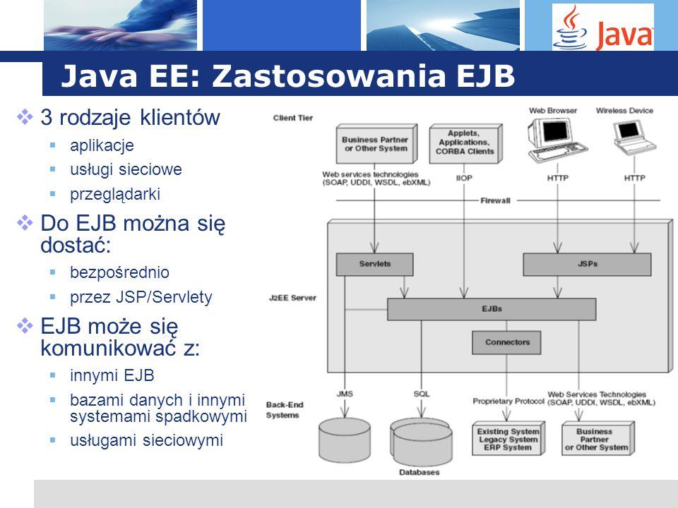 Java EE: Zastosowania EJB