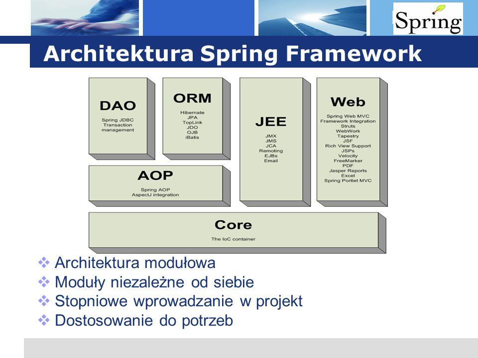Architektura Spring Framework