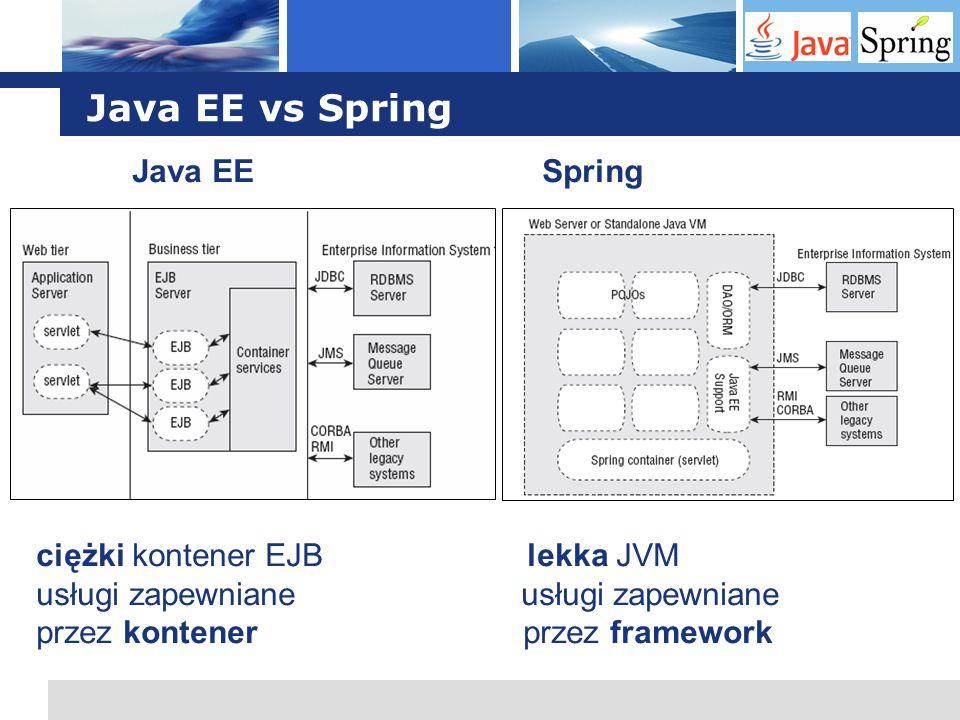 Java EE vs Spring Java EE Spring ciężki kontener EJB lekka JVM