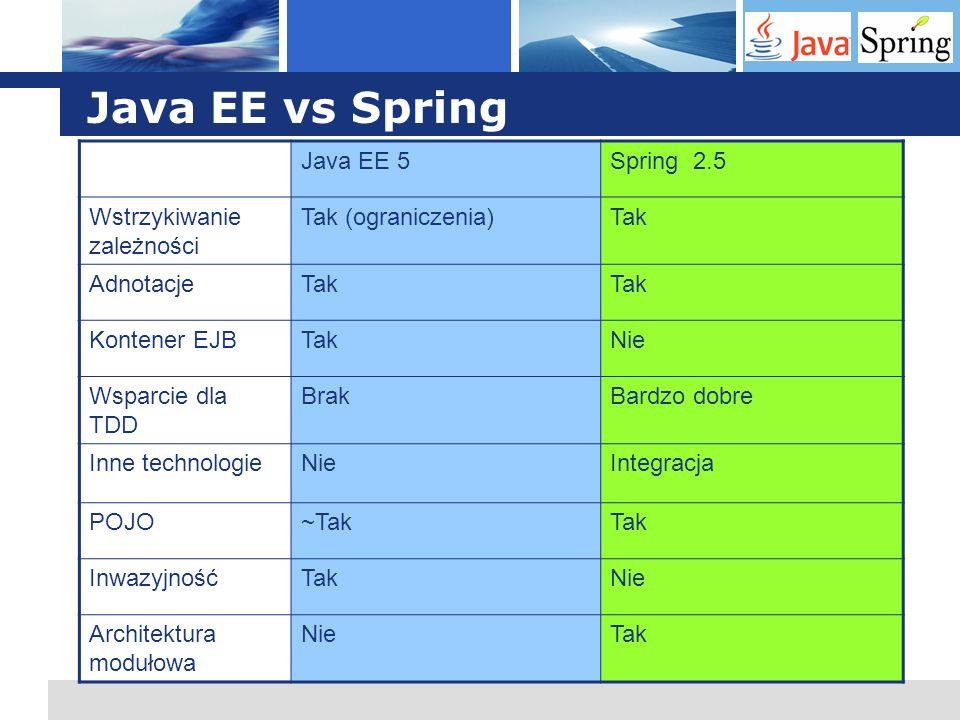 Java EE vs Spring Java EE 5 Spring 2.5 Wstrzykiwanie zależności