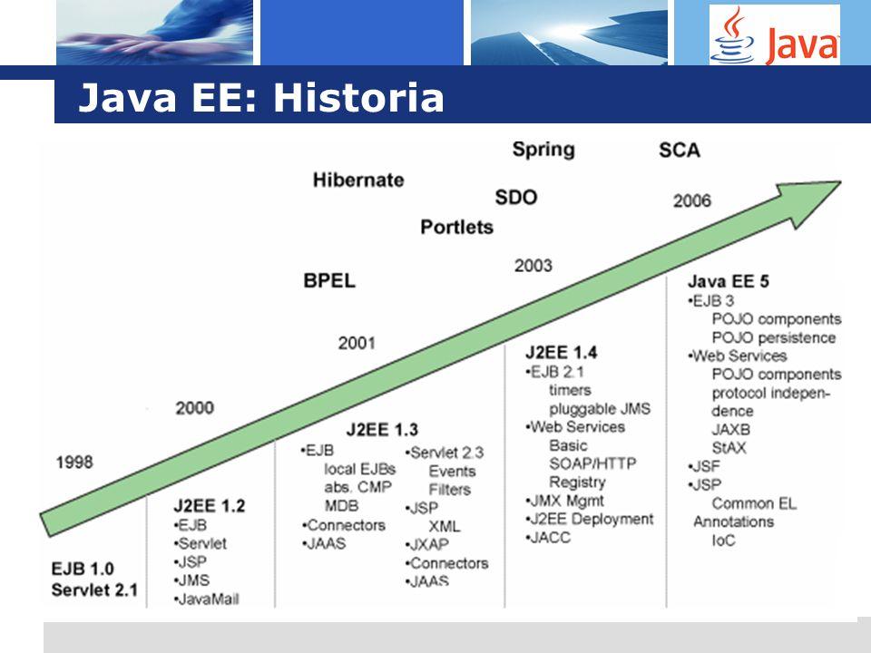 Java EE: Historia Historia Aktualna wersja (FR: Maj 2006): JEE 5