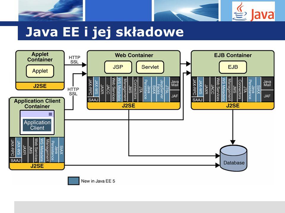 Java EE i jej składowe EJB (Enterprise JavaBeans) 3.0 Java Servlet 2.5