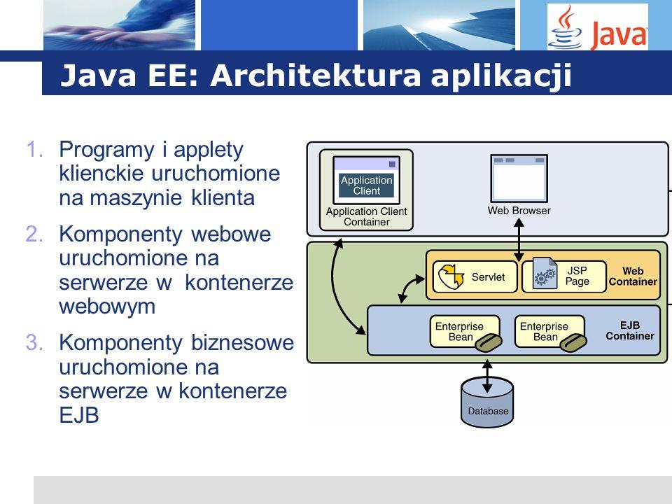 Java EE: Architektura aplikacji
