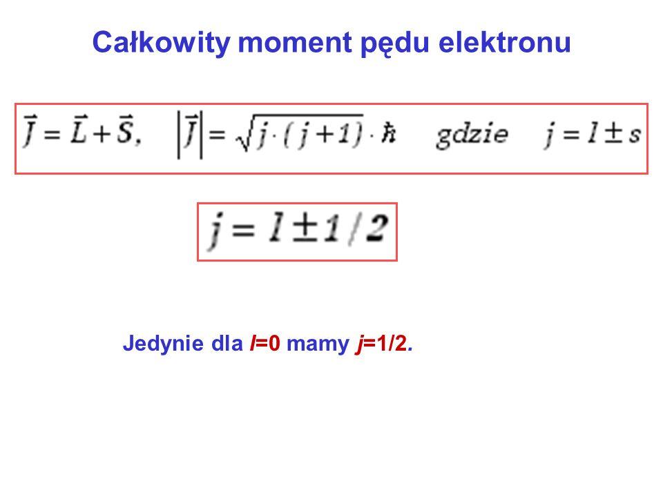 Całkowity moment pędu elektronu