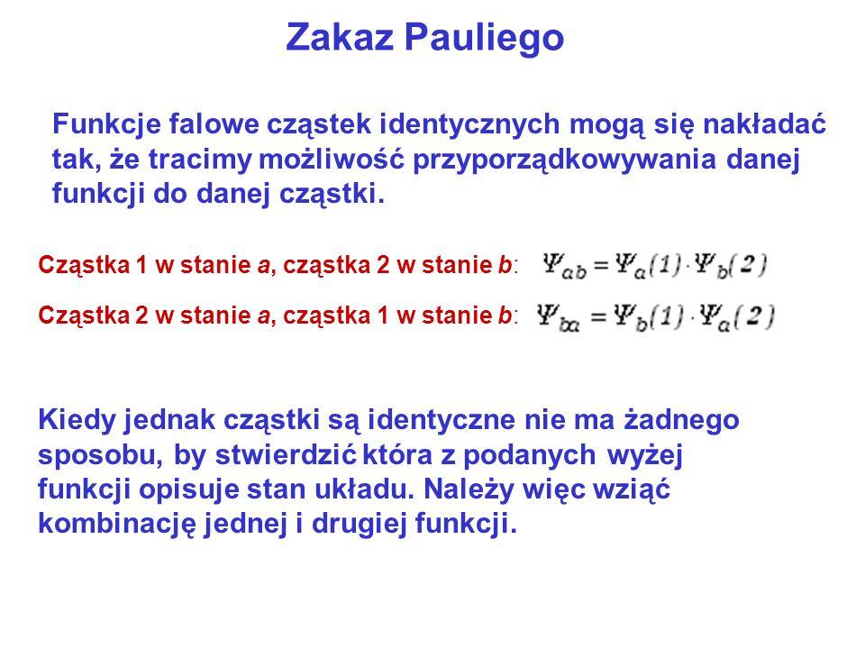 Zakaz Pauliego Funkcje falowe cząstek identycznych mogą się nakładać tak, że tracimy możliwość przyporządkowywania danej funkcji do danej cząstki.