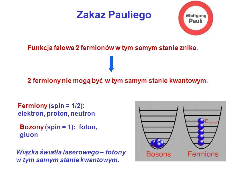 Zakaz Pauliego Funkcja falowa 2 fermionów w tym samym stanie znika.