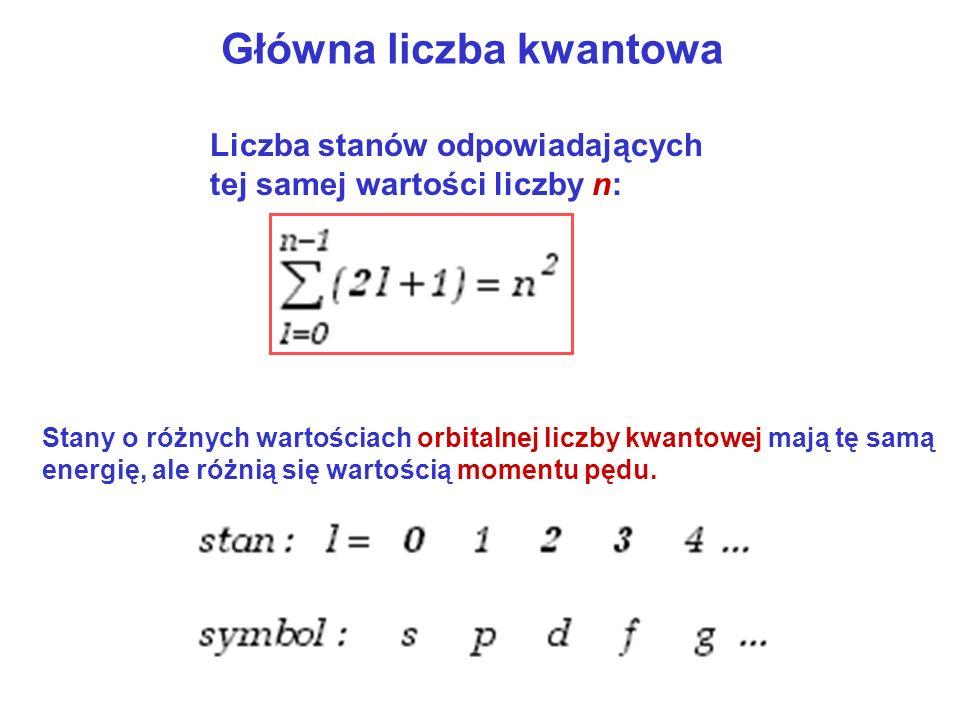 Główna liczba kwantowa