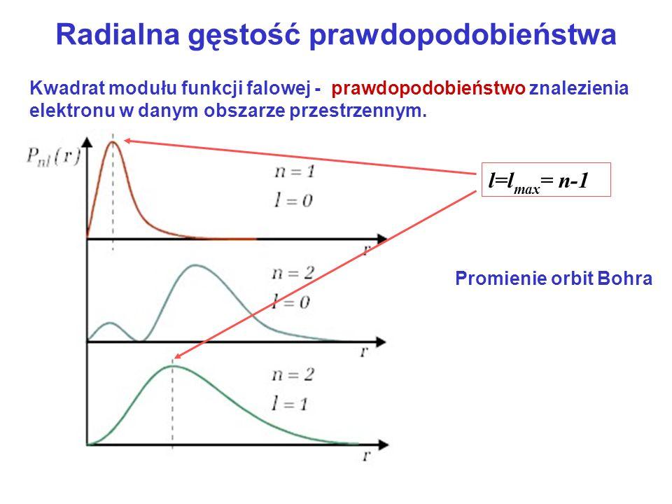 Radialna gęstość prawdopodobieństwa