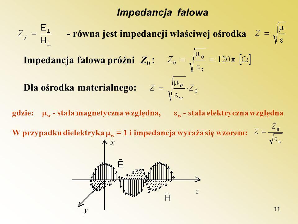 - równa jest impedancji właściwej ośrodka