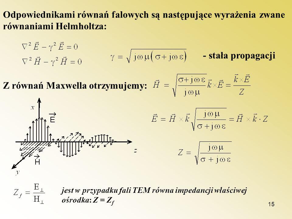 Z równań Maxwella otrzymujemy: