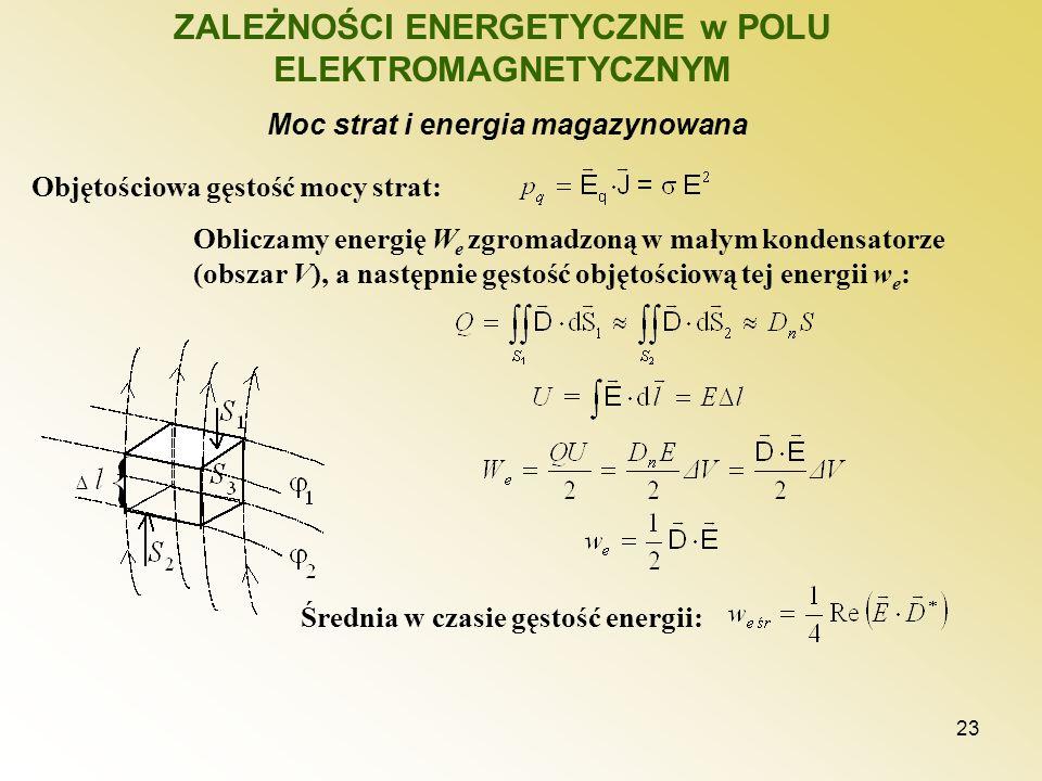 ZALEŻNOŚCI ENERGETYCZNE w POLU ELEKTROMAGNETYCZNYM