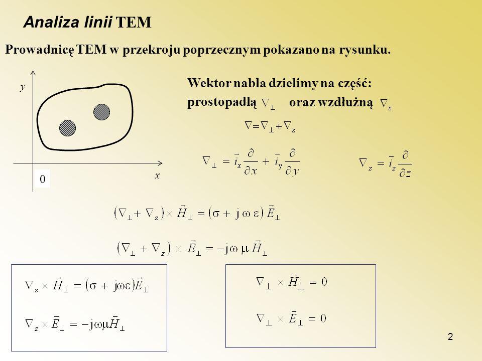 Analiza linii TEM Prowadnicę TEM w przekroju poprzecznym pokazano na rysunku. y. x. Wektor nabla dzielimy na część: prostopadłą.