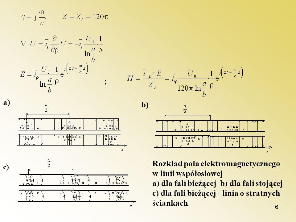 Rozkład pola elektromagnetycznego w linii współosiowej