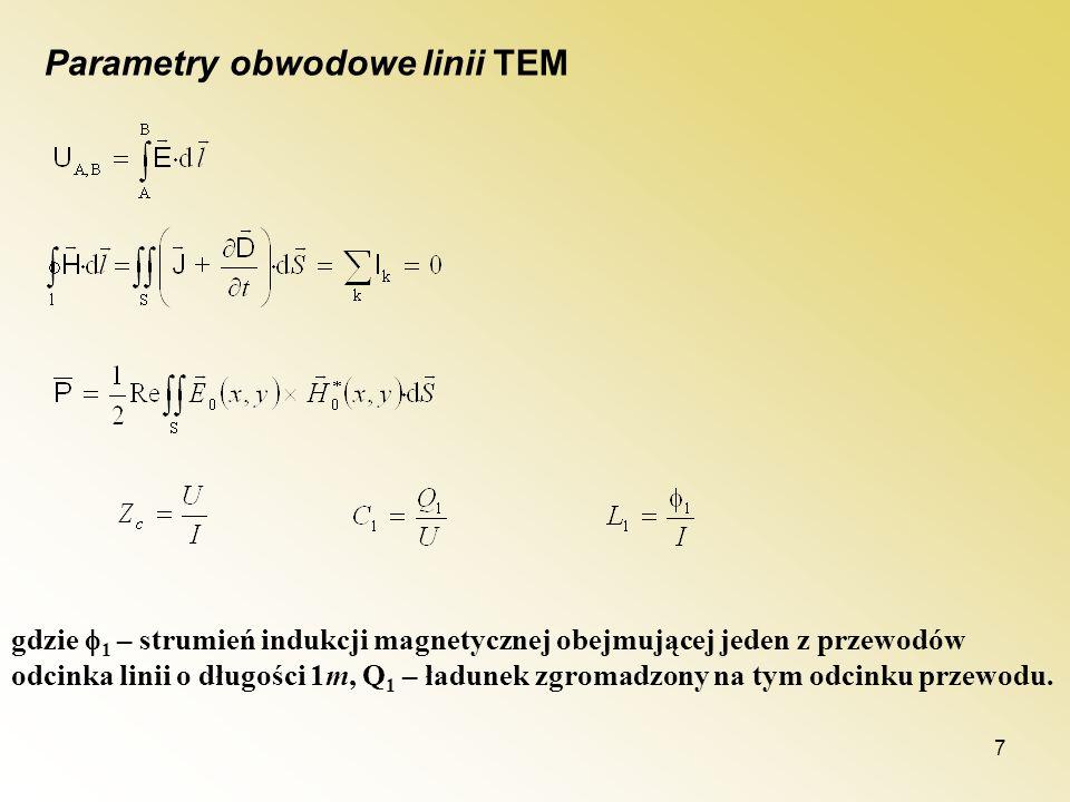 Parametry obwodowe linii TEM