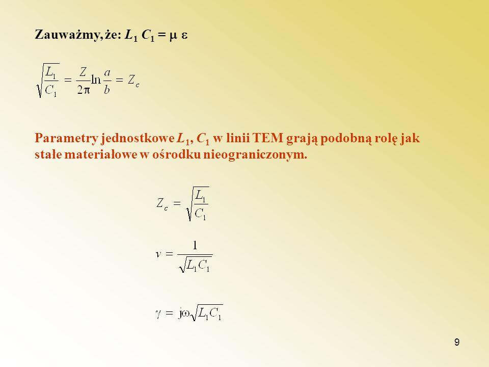 Zauważmy, że: L1 C1 =  Parametry jednostkowe L1, C1 w linii TEM grają podobną rolę jak stałe materiałowe w ośrodku nieograniczonym.